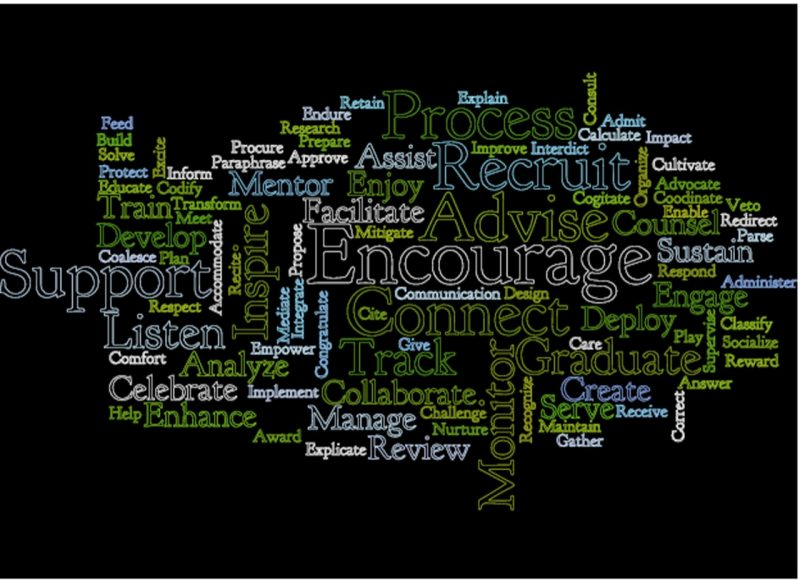 Graduate School wordcloud